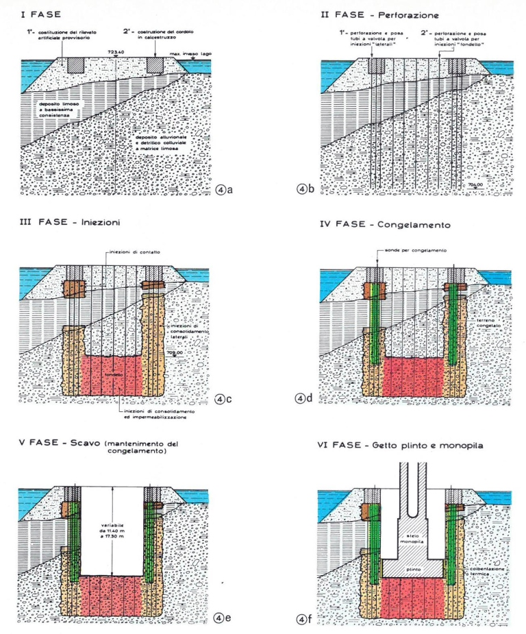 2 Autostrada del Brennero - Misto iniezioni e congelamento - (Ita) Pagina 04