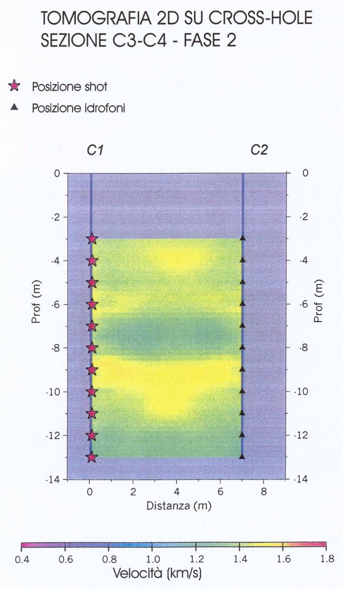 12 Terra - Tomografia - sez C3 C4 - Fase 2